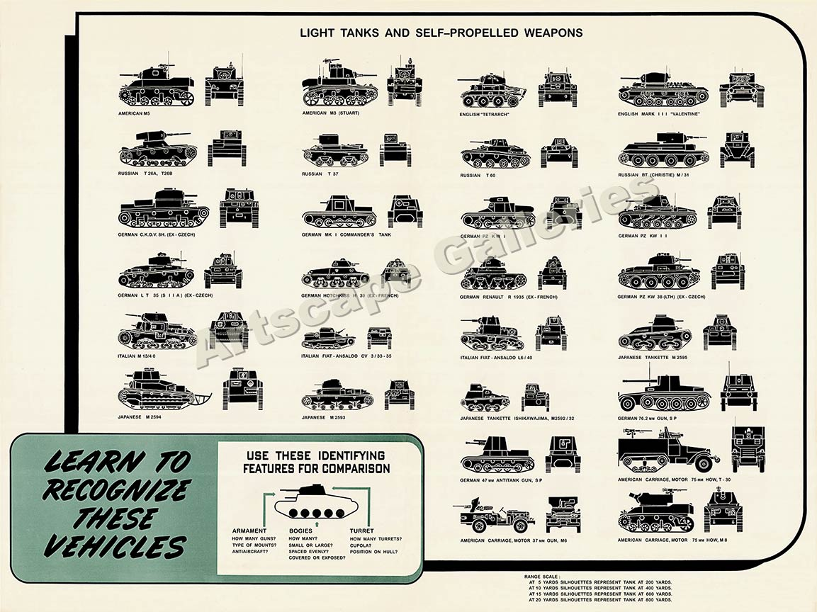 Recognize these Vehicles World War 2 Tank Poster -18x24 | eBay